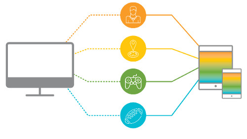 For More Effective Campaigns, Try a Data Management Platform