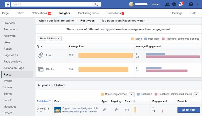 How to Measure Your Social Media Marketing Campaigns: Six Sets of Useful Metrics