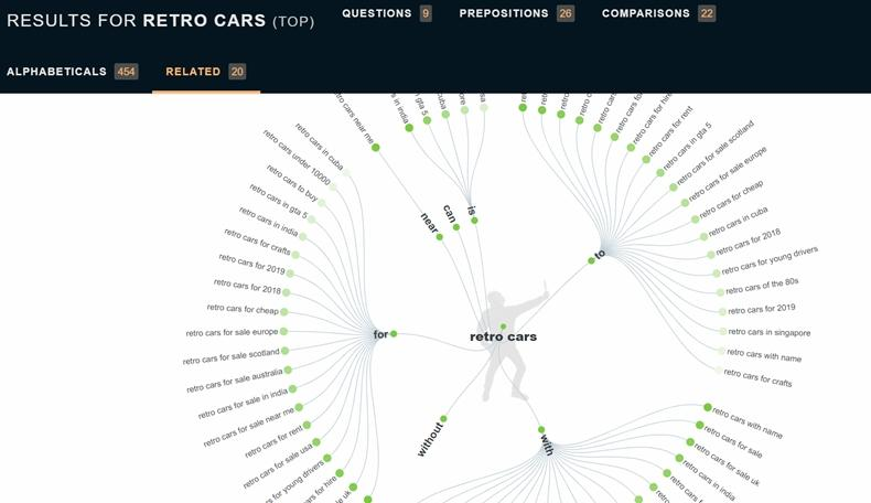 7 Easy (and Free) Keyword Research Tools for Marketers 6