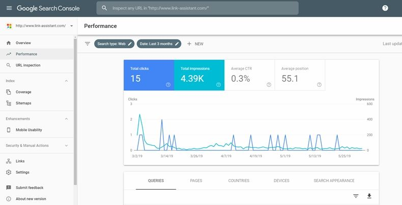 7 Easy (and Free) Keyword Research Tools for Marketers 3