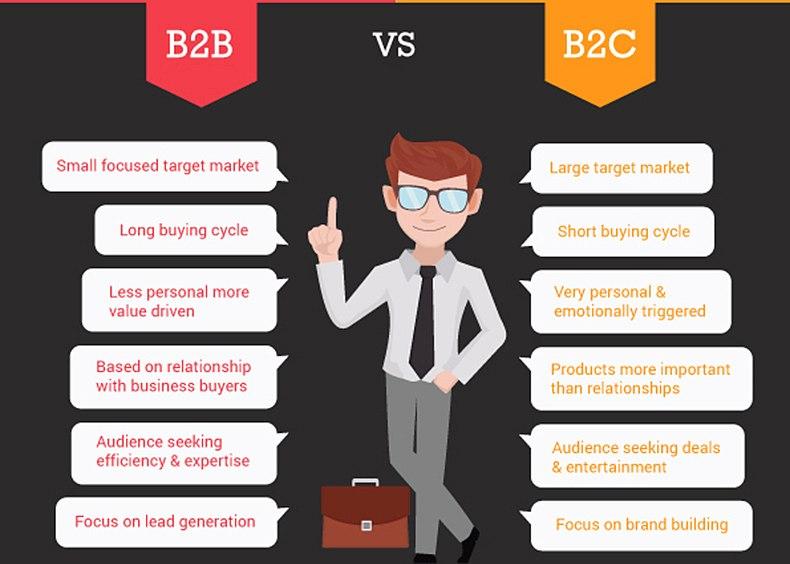 B2B vs B2C differences infographic