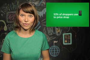 Mobile Minute [Video]: How Mobile Is Boosting Loyalty, Driving Sales