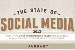 #SocialSkim: CES Goodies, Facebook's Little Eye Acquisition, Ben & Jerry's Hilarious Tweet