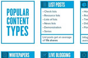 #SocialSkim: Brands and Hyperlapse, Twitter Trends, Facebook Search, Royalty-Free Pics, More!