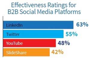 #SocialSkim: Ello, Top 10 Vines Chart, iPhone's Bending, Twilight on Facebook, More!