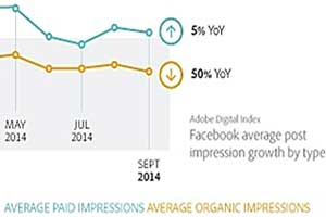 #SocialSkim: A Social Nobel, Facebook Stickers, a Twitter-Rich Bing, and More!