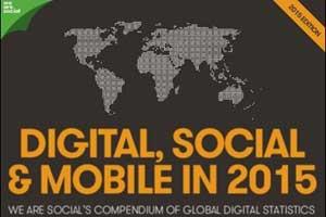 #SocialSkim: A Social SOTU, Catch-Up Tweets, Predictive Pinterest, Gen Z, 2015's Digital Report