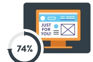 How to Nurture Your Leads With Narrative [Infographic]
