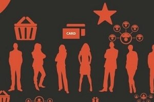 'Instant Digital Gratification': 15 Stats You Need to Know [Infographic]