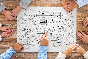 Five Classic Traits of Successful Strategies