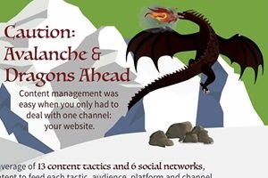 Arm Your Content Marketing for the New Battlefield [Infographic]