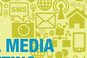 The State of Social Media Marketing [Infographic]