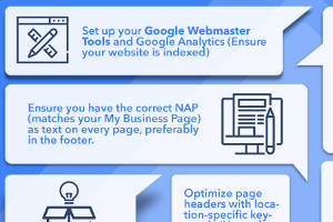The Ultimate Local SEO Guide [Infographic]