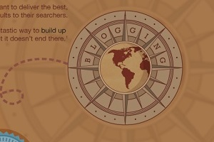 Five Strategies to Map Out Your SEO [Infographic]