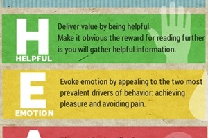 Your Handy Cheat Sheet for Writing Headlines [Infographic]