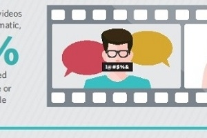 Beware of Unsafe User-Generated Content [Infographic]