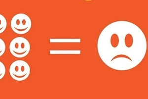 Why Bad Customer Service Is Burning Your Bottom Line [Infographic]