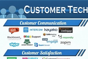 Understanding the Customer Technology Stack 2.0