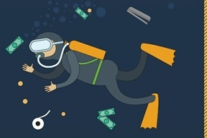 How Online Forms Can Anchor Your Business [Infographic]