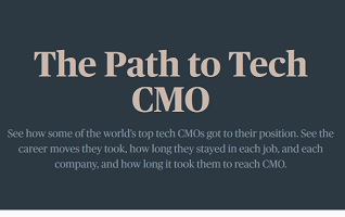 The Tech CMO Career Path [Infographic]