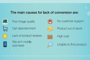 How Retailers Can Improve E-Commerce Conversions During the Holiday Season [Infographic]