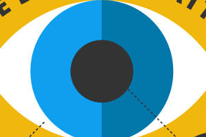 How Eye Tracking Actually Works: A Closer Look [Infographic]