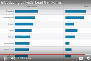 #SocialSkim: YouTube TV Is Here, LinkedIn Optimizes Lead Gen: 11 Stories This Week