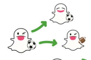 The Complete Guide to Snapchat Ad Targeting [Infographic]