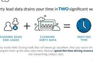 Seven Reasons to Clean Up Your Dirty Lead Data [Infographic]
