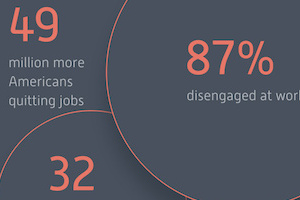 The Merging of Marketing and Human Resources [Infographic]