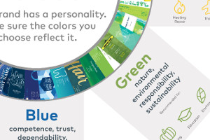 The Most Popular Colors in Business and What They Say About a Brand [Infographic]