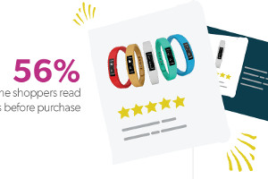 The ROBO Economy: How Online Reviews Influence Offline Sales [Infographic]