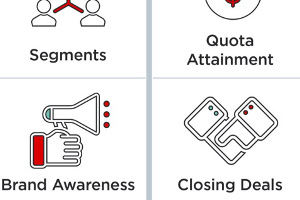 The Top Three Reasons Sales and Marketing Alignment Is Off [Infographic]