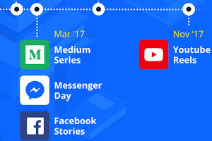 The Rise of the Story Format on Social Media [Infographic]