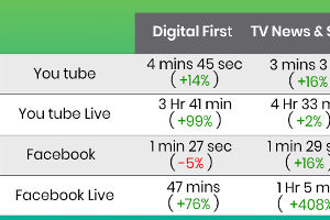 What You Need to Know to Livestream Like a Pro [Infographic]