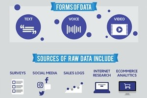 Modern Marketing Intelligence: A Data-Collection Guide for Today's Marketers [Infographic]
