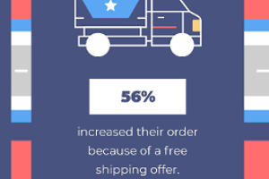 22 Tips to Help Make Free Shipping Profitable [Infographic]