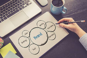 How to Craft a Brand Positioning Strategy in Four Steps