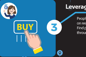 Social Selling for LinkedIn: Seven Practical Tips [Infographic]