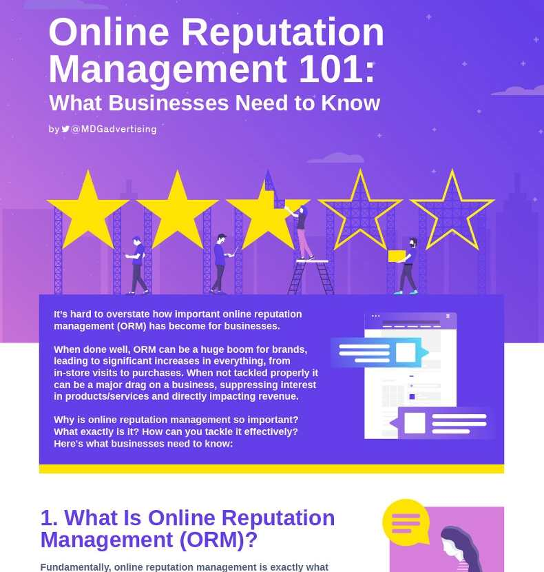 Online Reputation Management 101: What You Need to Know [Infographic]