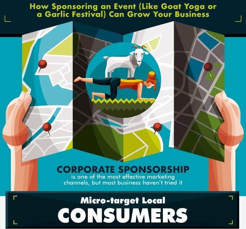 Going Hyper-Local: How Sponsoring an Event Can Grow Your Business [Infographic]