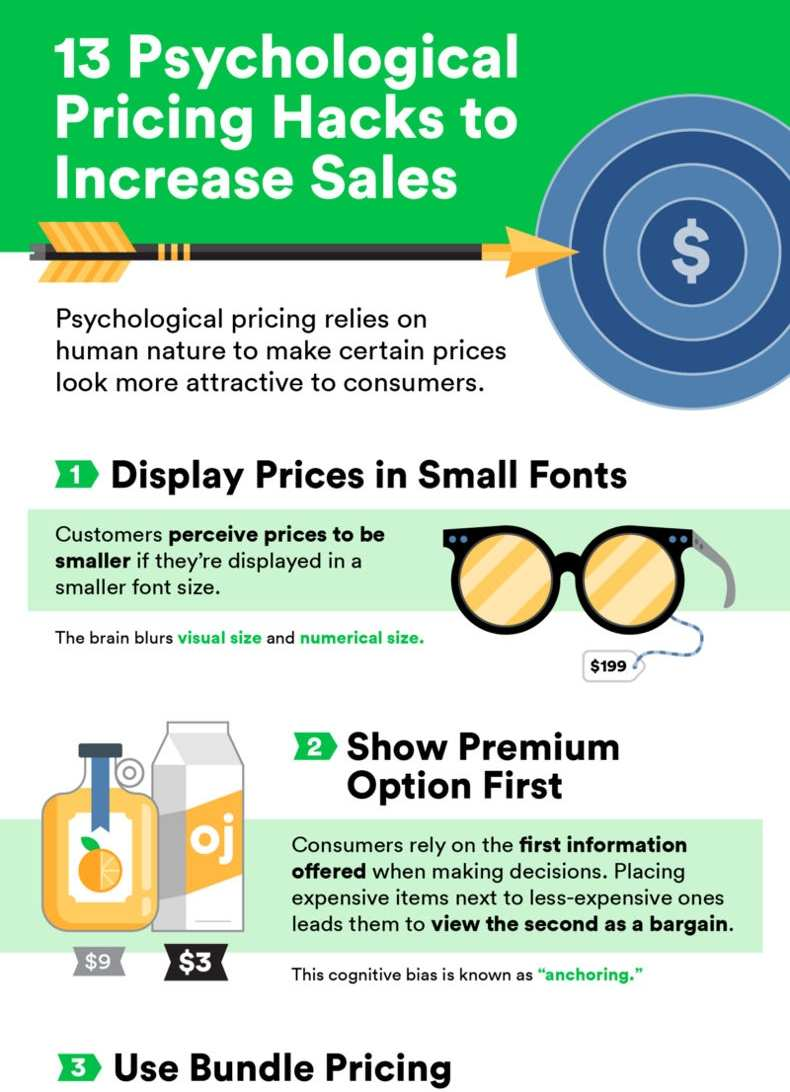13 Psychological Pricing Hacks to Increase Sales [Infographic]