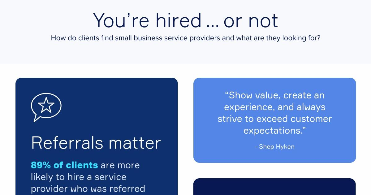 You're Hired... or Not: How Clients Find Small Business Service Providers [Infographic]