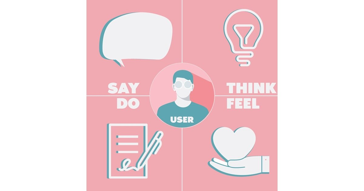 Empathy Mapping for Marketing Content: What It Is and How to Do It Well