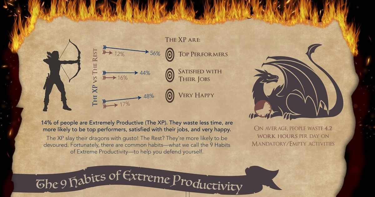 Game of Time: How to Slay Productivity-Killing Dragons [Infographic]