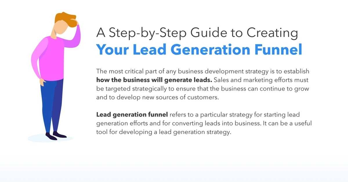 Set Up Your Lead Generation System: A Six-Step Guide [Infographic]