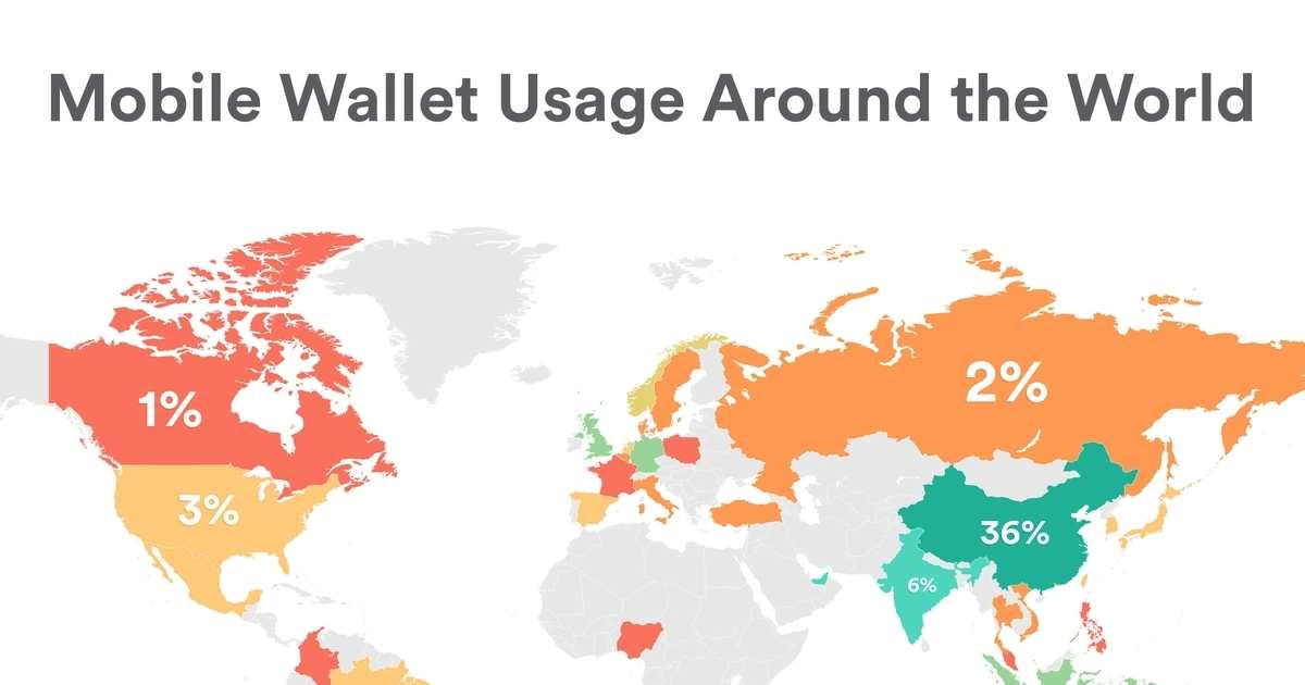 Mobile Wallet Usage Around the World [Infographic]