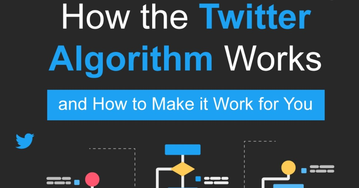 How Twitter's Algorithm Works (And How to Make It Work for You) [infographic]