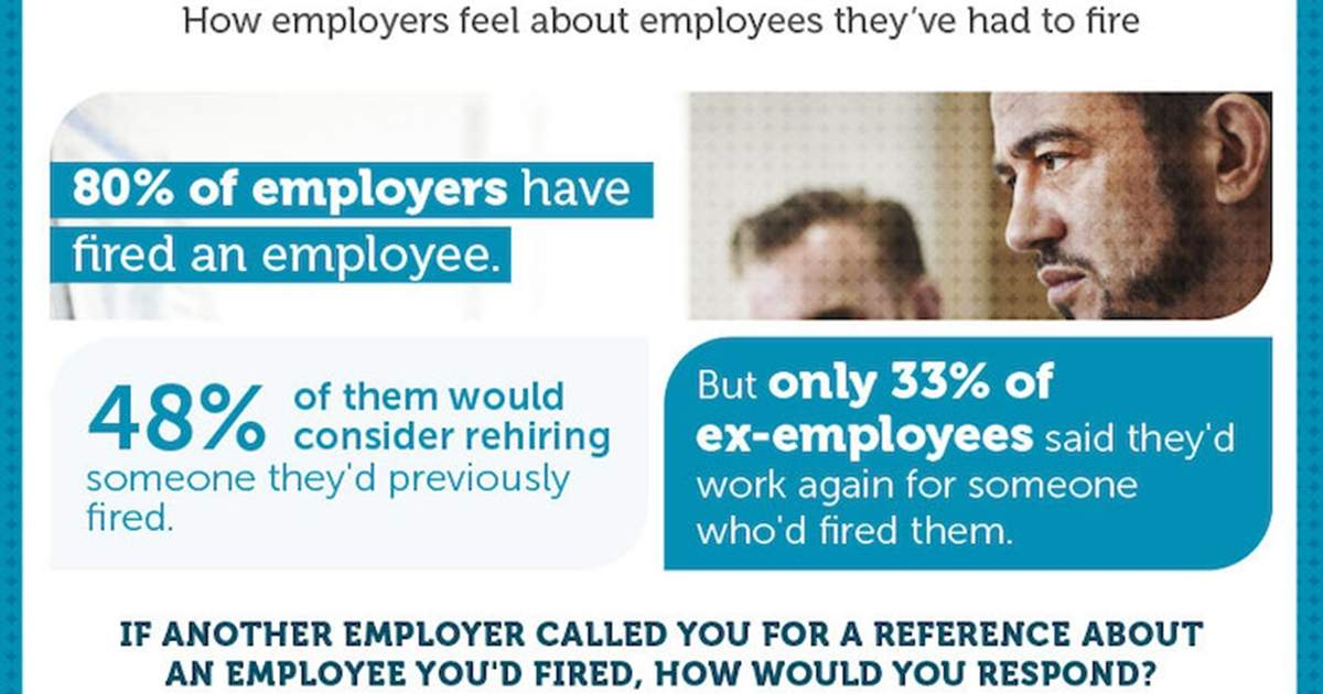 Why Employees Get Fired