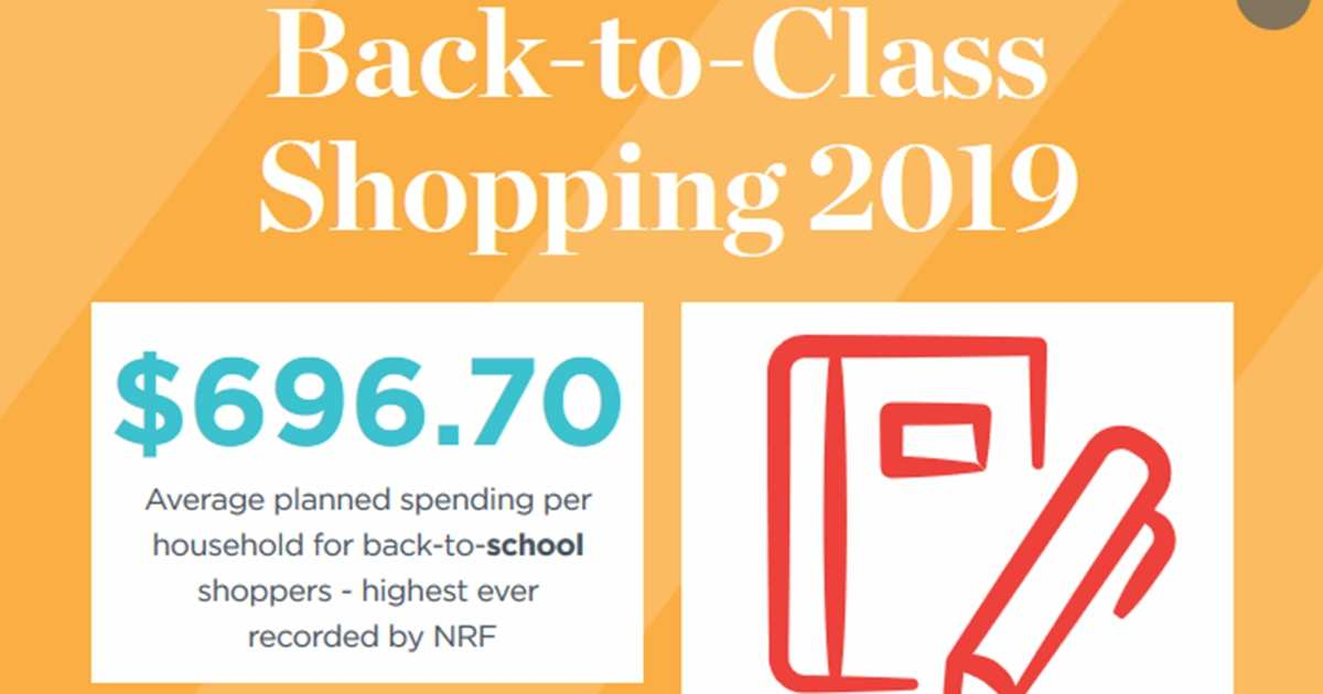 Back-to-School 2019 Spend Trends [Infographic]